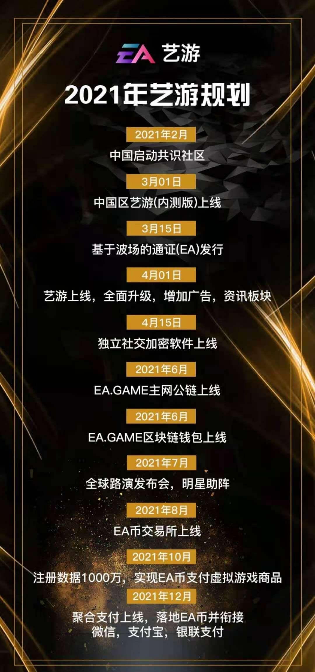 雅视YA弟弟艺游EA来了高扶持3月3号开
