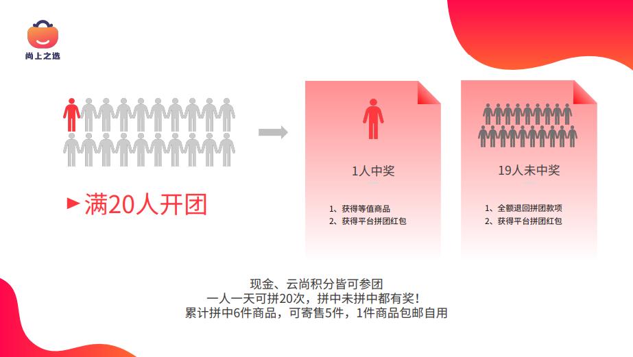 上市公司雄岸科技(01647.HK)与云尚互联联合打造,首码已出,必将成为下半年新出最稳项目!!!